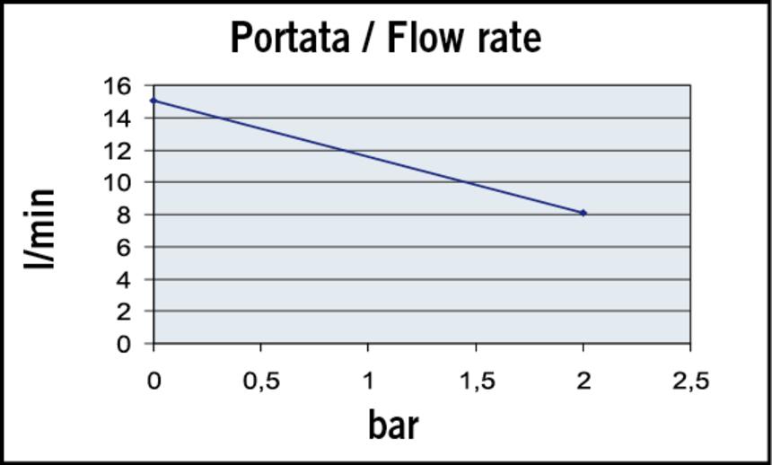 MA_UP3P_Performance