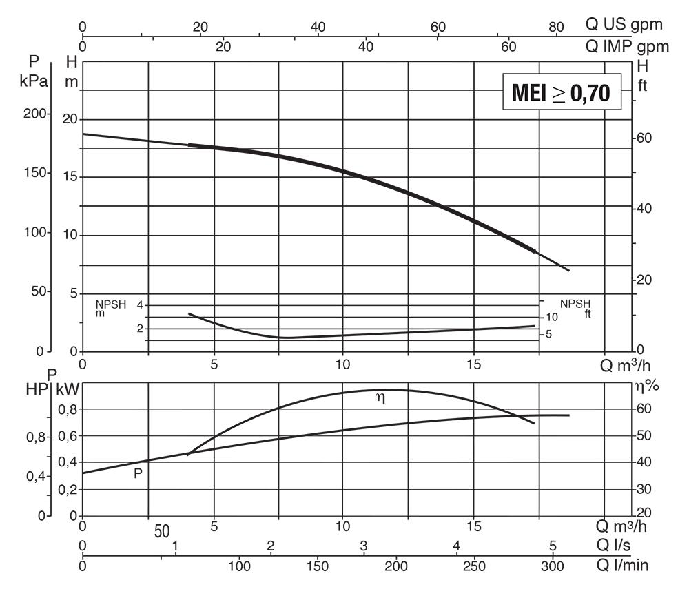 DAB-K12-200-Single-Performance