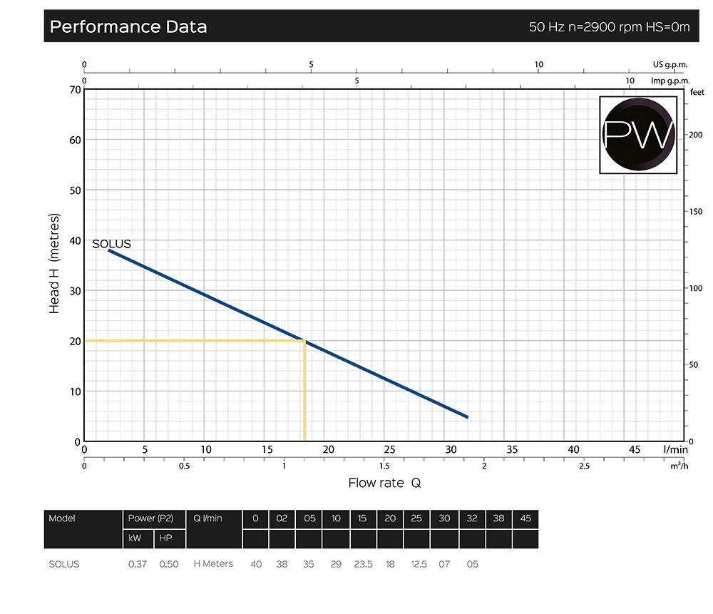 pw_solus-performance