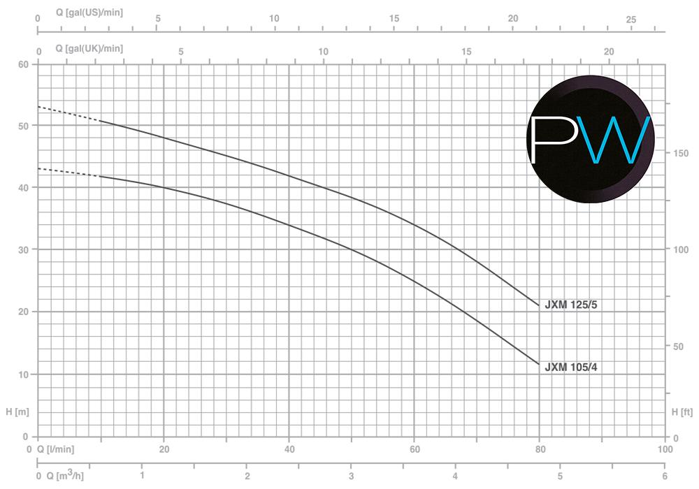 performance-curve-jxm1255